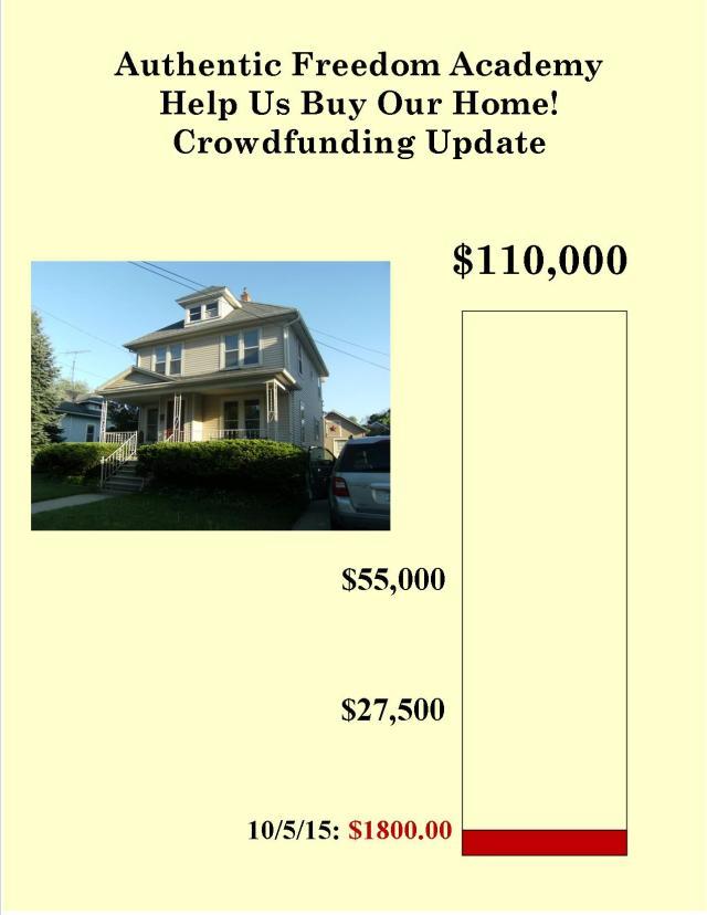 CrowdfundingGoals