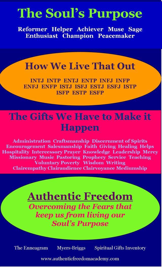 HierarchyofPurpose