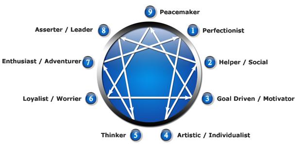 enneagram_symbol