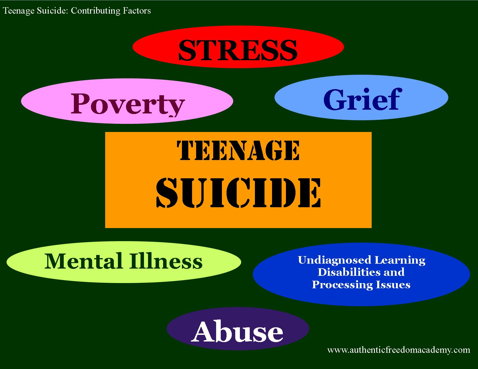 causes of teenage suicide The suicide rate among teenage girls reached an all-time high in 2015,  according to a recent analysis by the centers for disease control and.